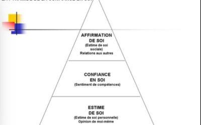 le coaching et la sophrologie : des alliés pour développer l'estime de soi, la confiance en soi et l'assertivité